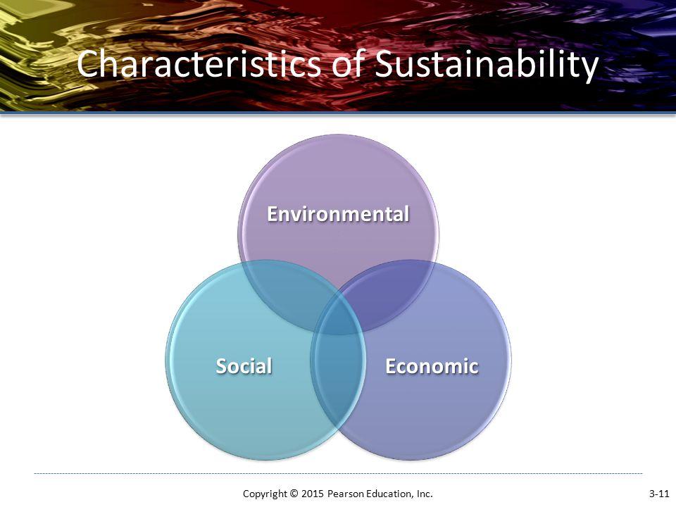 Characteristics of Sustainability Environmental EconomicSocial Copyright © 2015 Pearson Education, Inc.