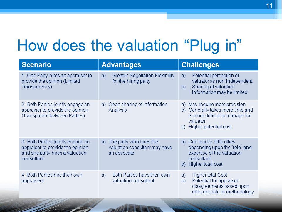 How does the valuation Plug in ScenarioAdvantagesChallenges 1.
