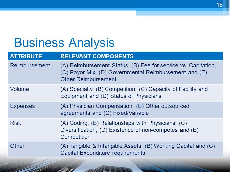Business Analysis ATTRIBUTERELEVANT COMPONENTS Reimbursement(A) Reimbursement Status, (B) Fee for service vs.