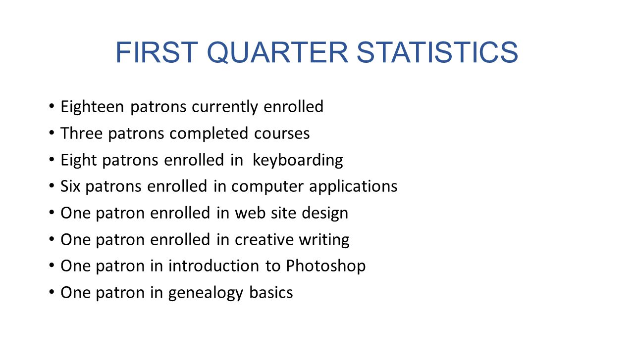 FIRST QUARTER STATISTICS Eighteen patrons currently enrolled Three patrons completed courses Eight patrons enrolled in keyboarding Six patrons enrolled in computer applications One patron enrolled in web site design One patron enrolled in creative writing One patron in introduction to Photoshop One patron in genealogy basics