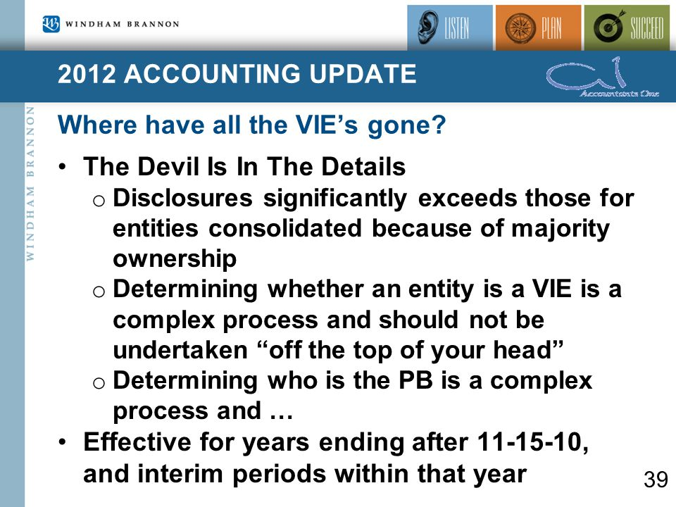 2012 ACCOUNTING UPDATE Where have all the VIE's gone.