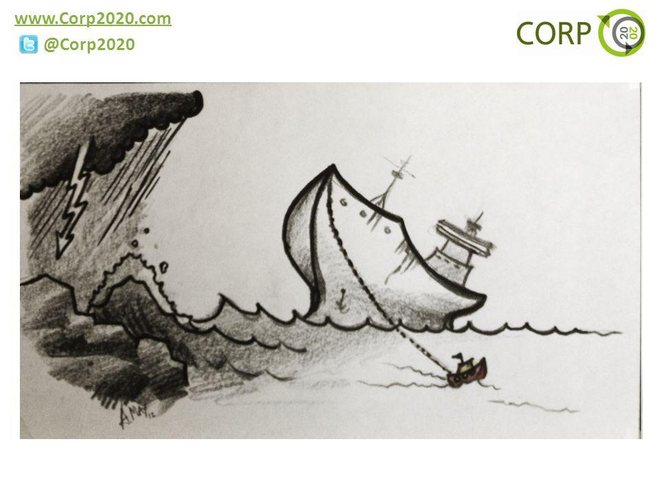 www.Corp2020.com @Corp2020