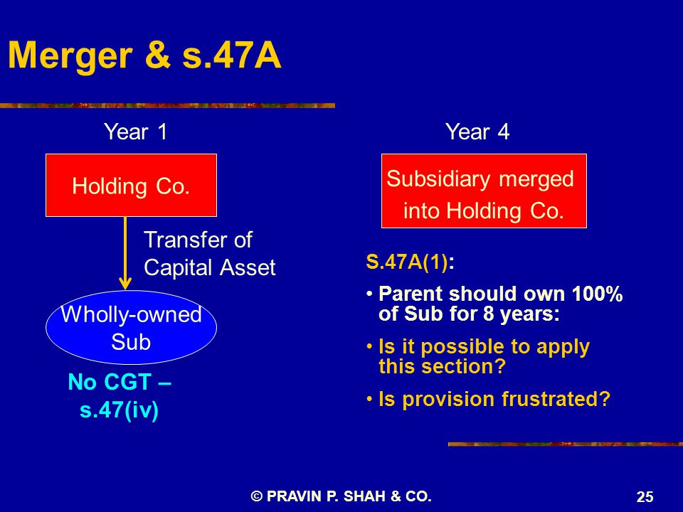© PRAVIN P. SHAH & CO. 25 Merger & s.47A Holding Co. Wholly-owned Sub Transfer of Capital Asset No CGT – s.47(iv) Subsidiary merged into Holding Co. Y