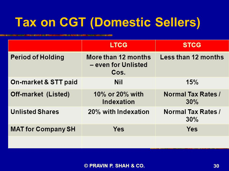 Tax on CGT (Domestic Sellers) LTCGSTCG Period of HoldingMore than 12 months – even for Unlisted Cos. Less than 12 months On-market & STT paidNil15% Of