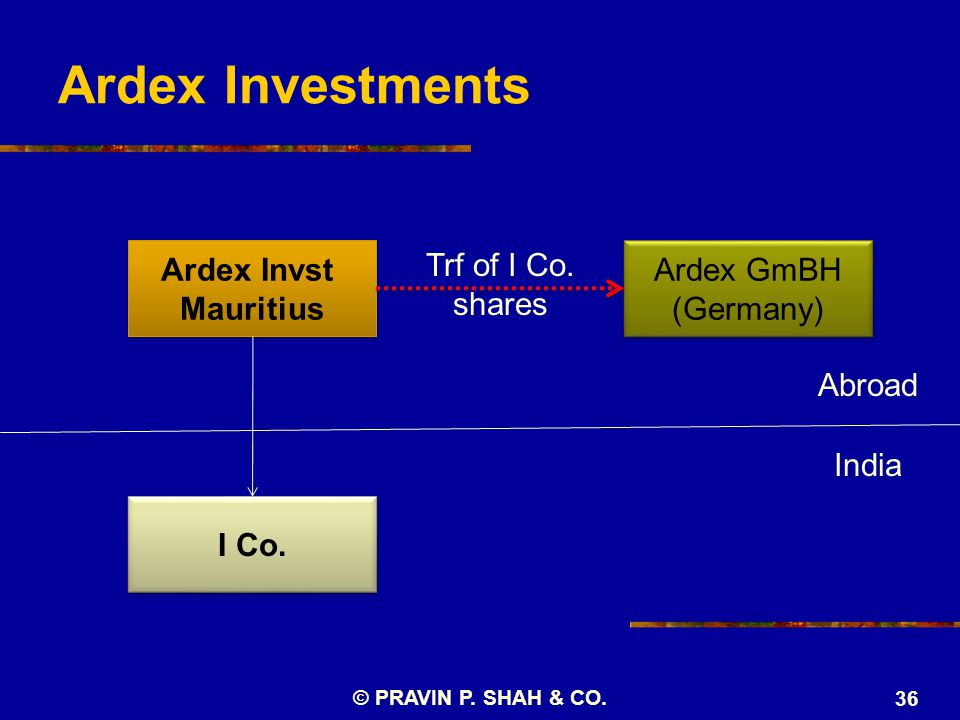 Ardex Investments © PRAVIN P. SHAH & CO. 36 Ardex Invst Mauritius Ardex Invst Mauritius I Co. Ardex GmBH (Germany) Ardex GmBH (Germany) India Abroad T