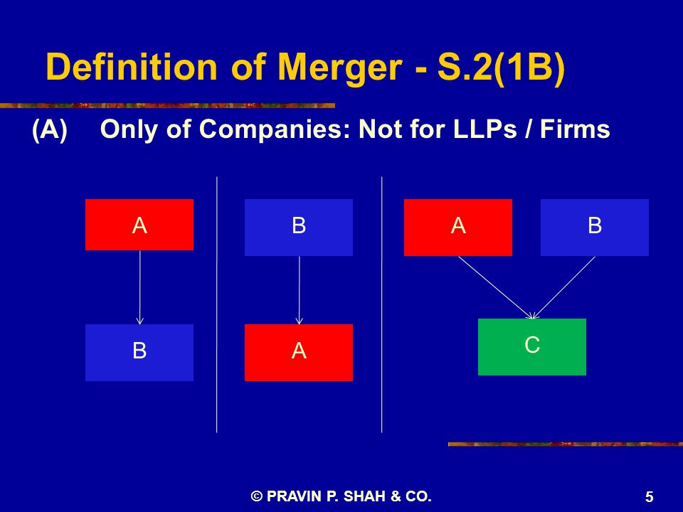 Definition of Merger - S.2(1B) (A)Only of Companies: Not for LLPs / Firms © PRAVIN P. SHAH & CO. 5 A BA BAB C