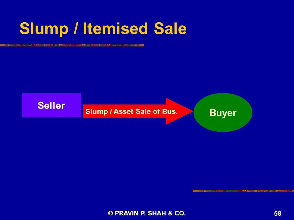 © PRAVIN P. SHAH & CO. 58 Slump / Itemised Sale Seller Buyer Slump / Asset Sale of Bus.