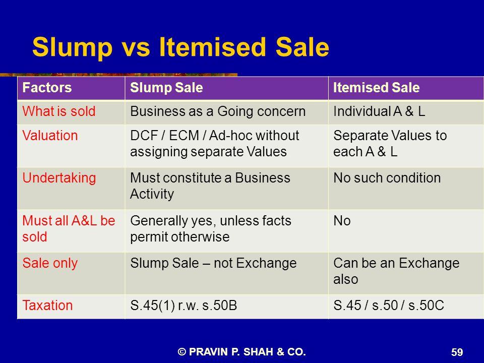 Slump vs Itemised Sale FactorsSlump SaleItemised Sale What is soldBusiness as a Going concernIndividual A & L ValuationDCF / ECM / Ad-hoc without assi