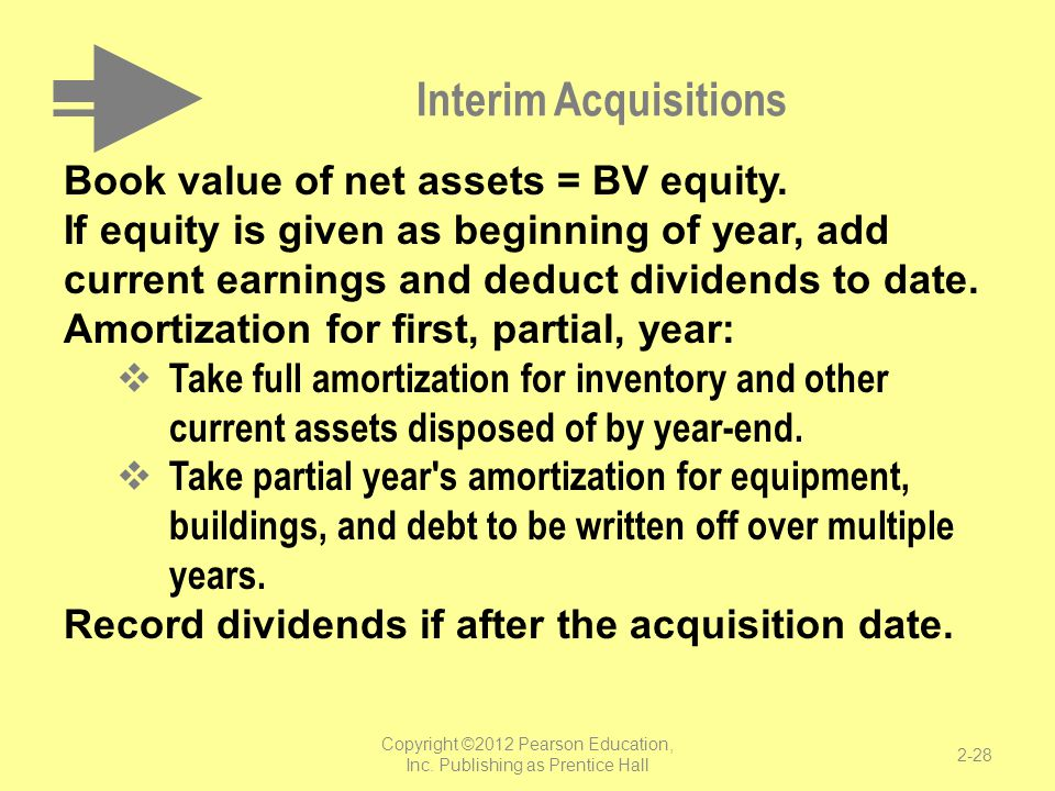 Interim Acquisitions Book value of net assets = BV equity. If equity is given as beginning of year, add current earnings and deduct dividends to date.