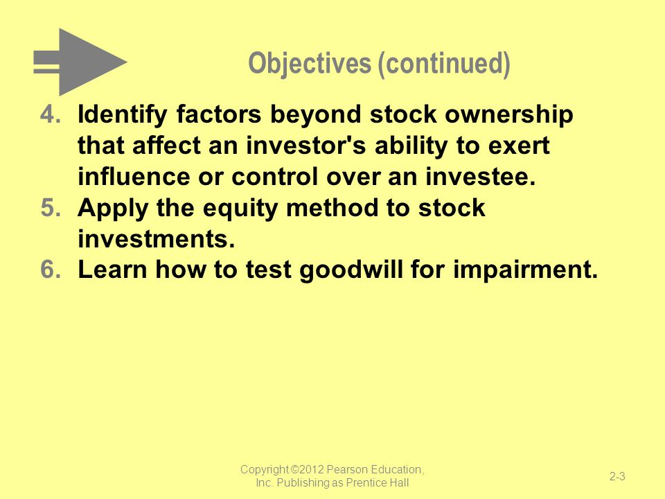 Objectives (continued) 4.Identify factors beyond stock ownership that affect an investor's ability to exert influence or control over an investee. 5.A