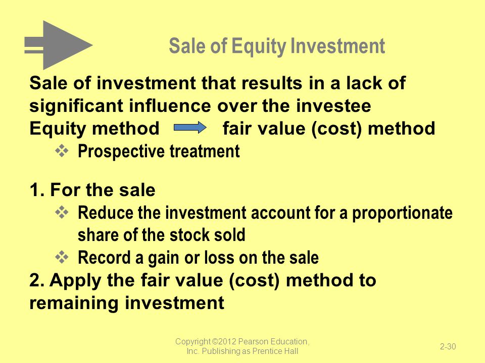 Sale of Equity Investment Sale of investment that results in a lack of significant influence over the investee Equity method fair value (cost) method