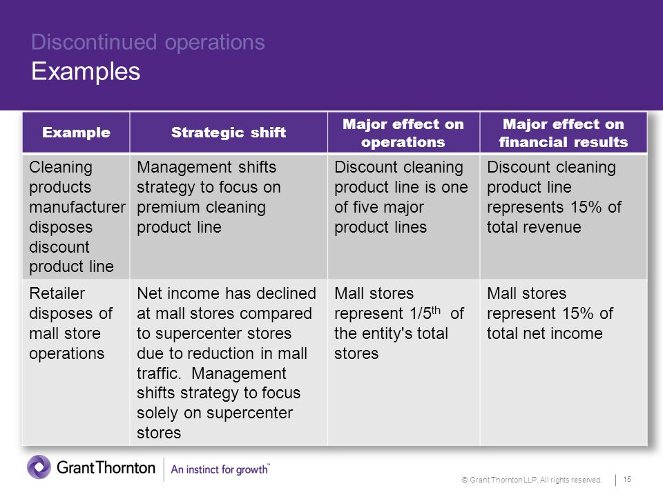 © Grant Thornton LLP. All rights reserved. 15 Discontinued operations Examples