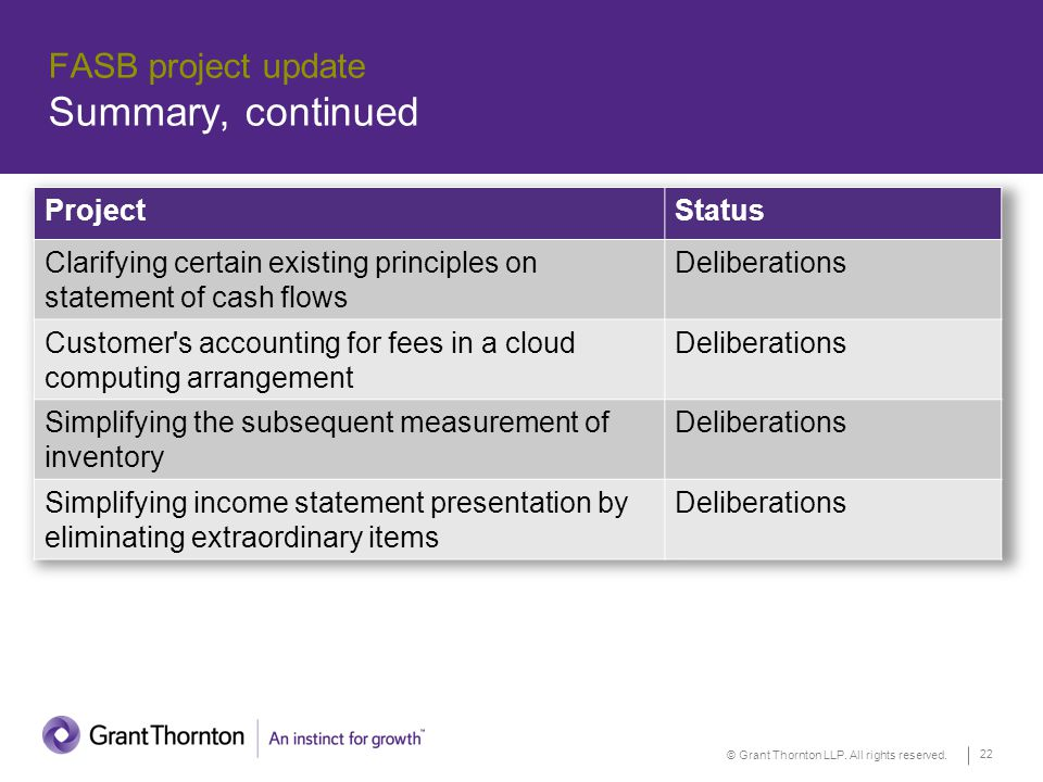 © Grant Thornton LLP. All rights reserved. 22 FASB project update Summary, continued