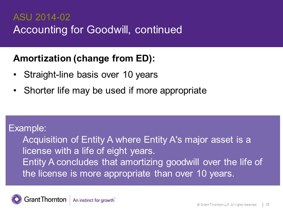 © Grant Thornton LLP. All rights reserved. 28 Example: Acquisition of Entity A where Entity A's major asset is a license with a life of eight years. E