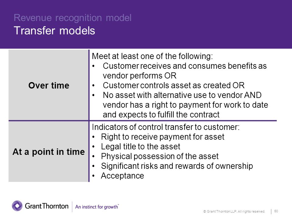 © Grant Thornton LLP. All rights reserved. 50 Revenue recognition model Transfer models Over time Meet at least one of the following: Customer receive