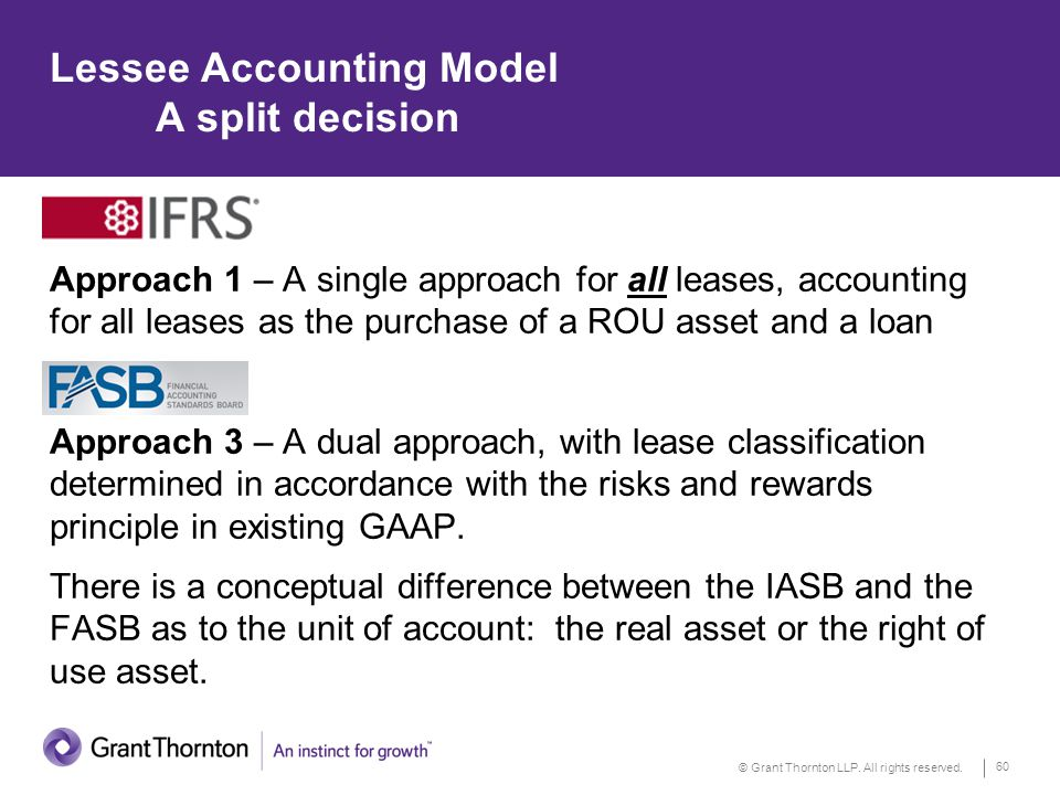 © Grant Thornton LLP. All rights reserved. 60 Lessee Accounting Model A split decision Approach 1 – A single approach for all leases, accounting for a