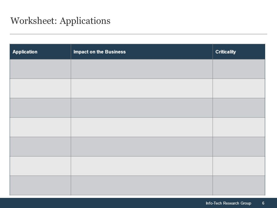 Info-Tech Research Group6 Worksheet: Applications ApplicationImpact on the BusinessCriticality