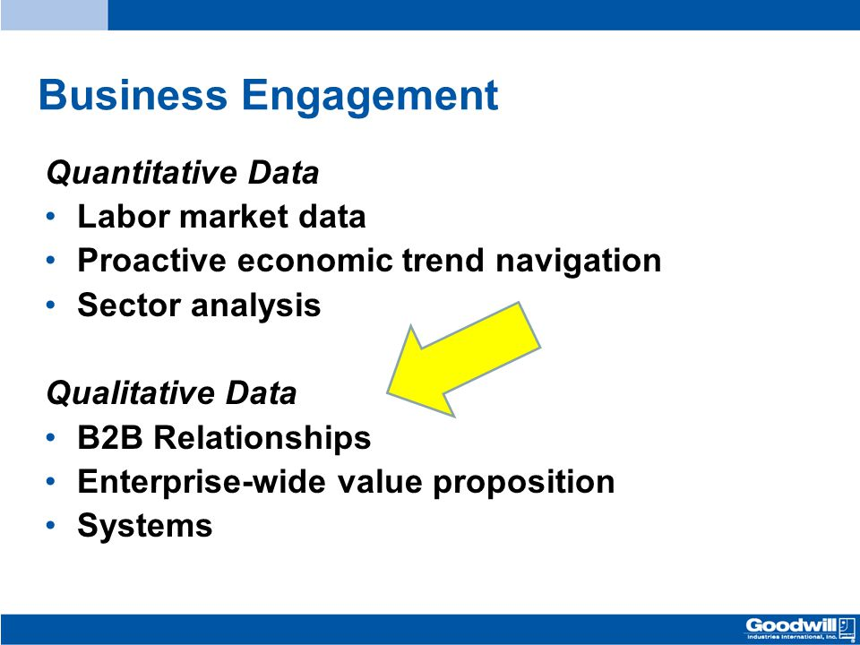 Business Engagement Quantitative Data Labor market data Proactive economic trend navigation Sector analysis Qualitative Data B2B Relationships Enterprise-wide value proposition Systems