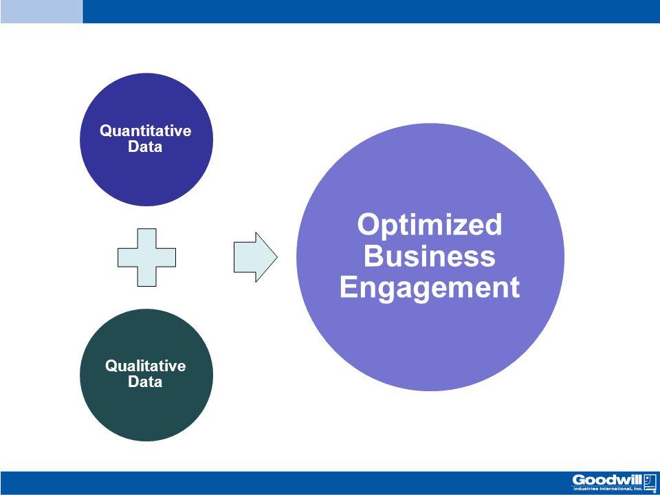 Quantitative Data Qualitative Data Optimized Business Engagement