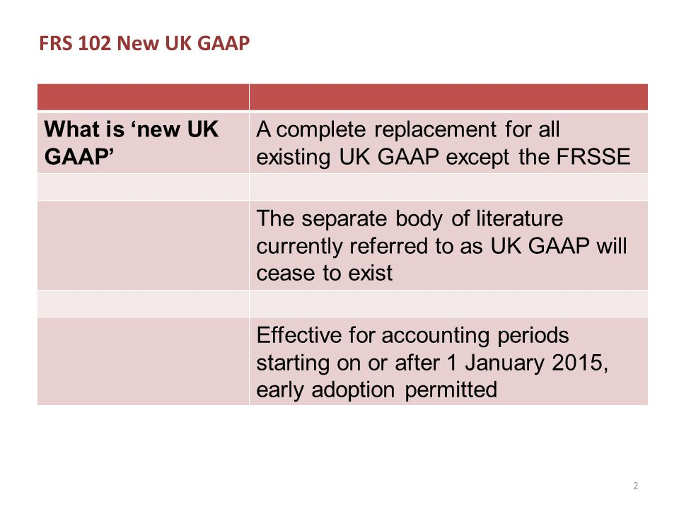 FRS 102 New UK GAAP What is 'new UK GAAP' A complete replacement for all existing UK GAAP except the FRSSE The separate body of literature currently referred to as UK GAAP will cease to exist Effective for accounting periods starting on or after 1 January 2015, early adoption permitted 2