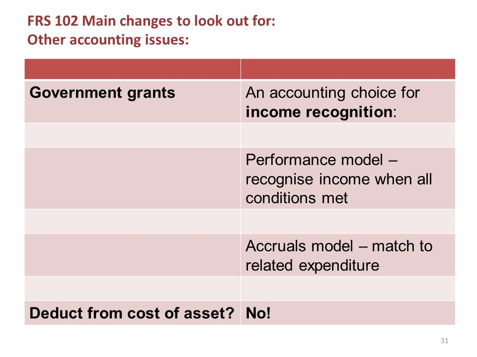FRS 102 Main changes to look out for: Other accounting issues: Government grantsAn accounting choice for income recognition: Performance model – recognise income when all conditions met Accruals model – match to related expenditure Deduct from cost of asset No.