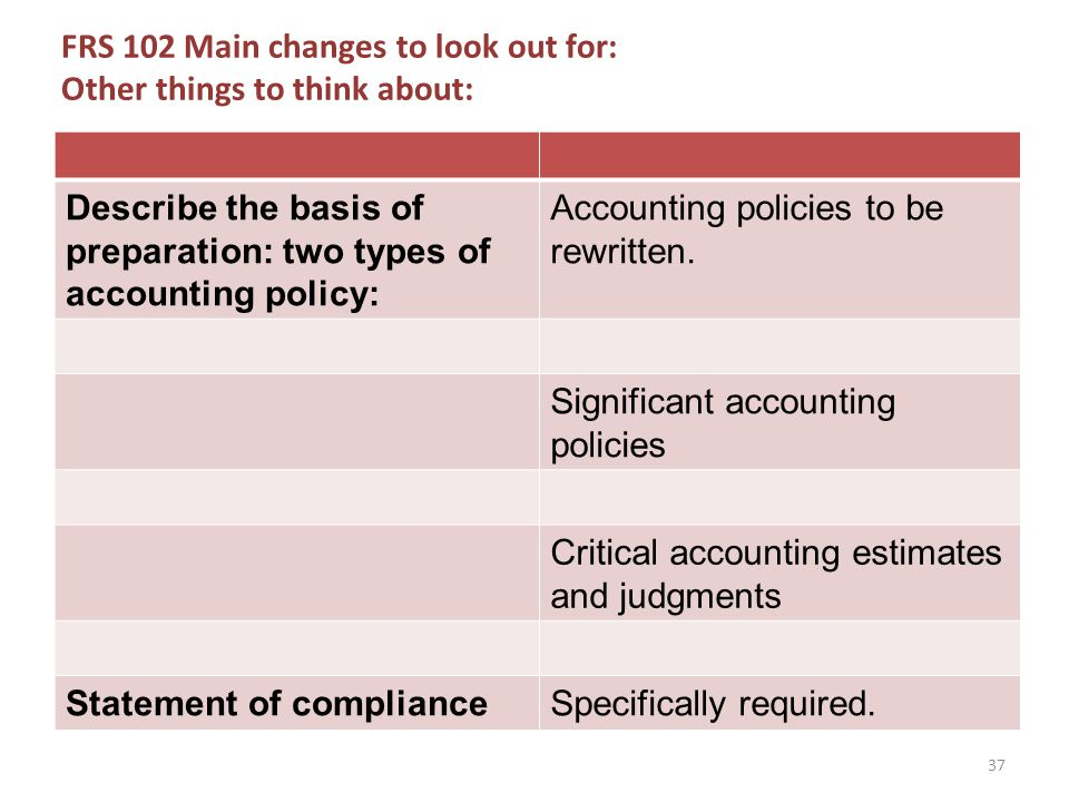 FRS 102 Main changes to look out for: Other things to think about: Describe the basis of preparation: two types of accounting policy: Accounting policies to be rewritten.