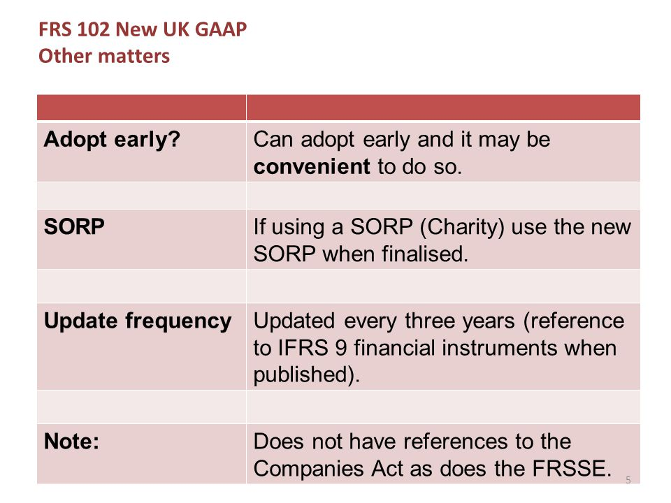 FRS 102 Main changes to look out for: Financial instruments continued Price contract at forward contracted rate.