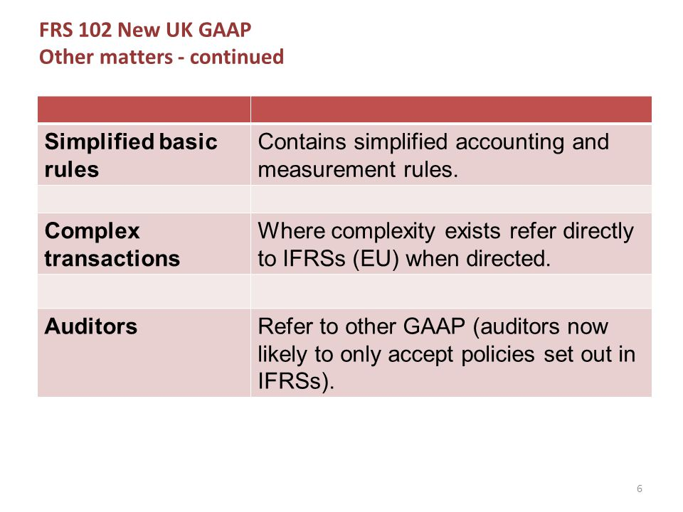 FRS 102 New UK GAAP Other matters - continued Simplified basic rules Contains simplified accounting and measurement rules.