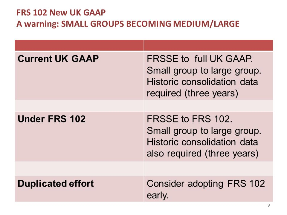 FRS 102 New UK GAAP What about the Companies Act 2006.