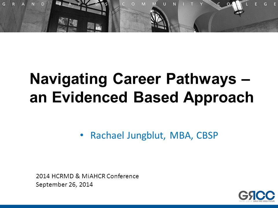 Navigating Career Pathways – an Evidenced Based Approach Rachael Jungblut, MBA, CBSP 2014 HCRMD & MiAHCR Conference September 26, 2014