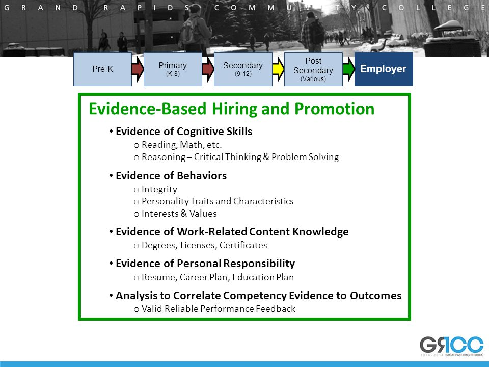 Pre-K Employer Primary (K-8) Secondary (9-12) Post Secondary (Various) Evidence-Based Hiring and Promotion Evidence of Cognitive Skills o Reading, Math, etc.