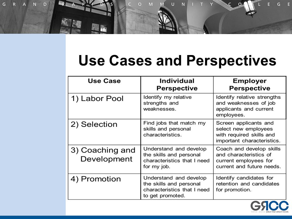 Use Cases and Perspectives