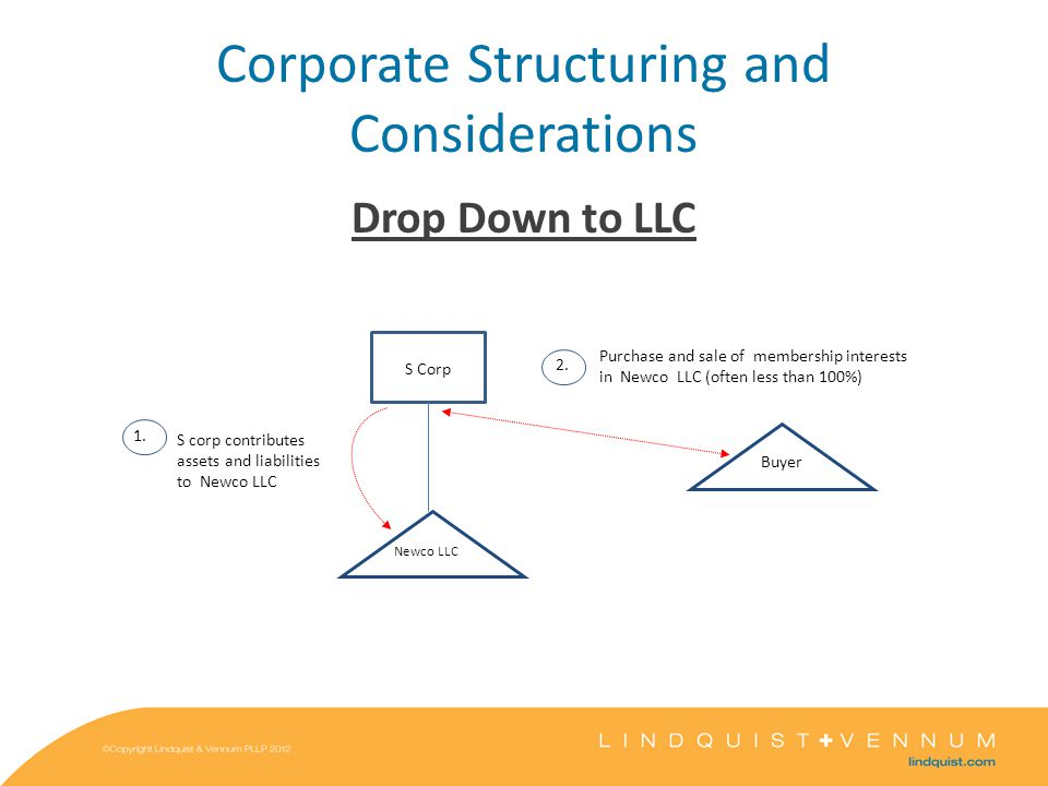 Corporate Structuring and Considerations Drop Down to LLC Newco LLC S Corp Buyer 1.