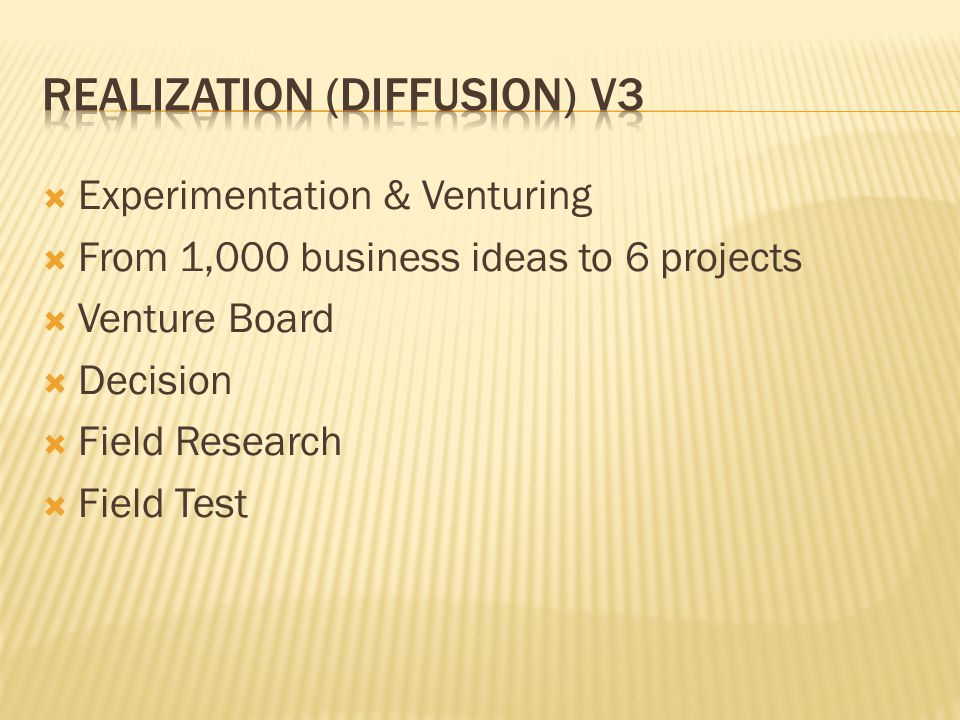  Experimentation & Venturing  From 1,000 business ideas to 6 projects  Venture Board  Decision  Field Research  Field Test