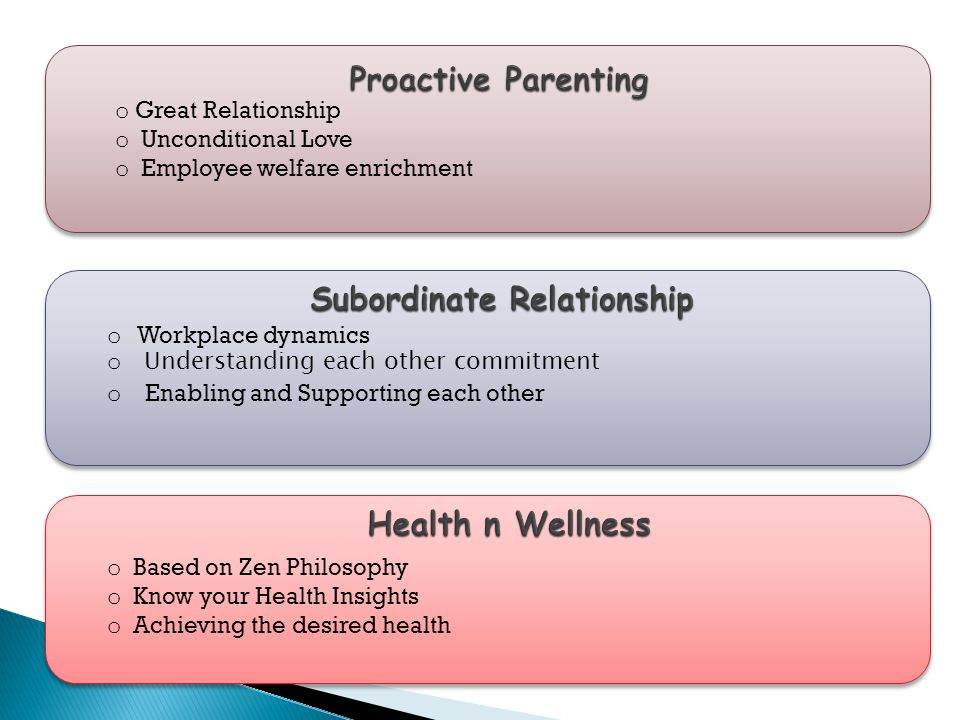 o Great Relationship o Unconditional Love o Employee welfare enrichment  o Based on Zen Philosophy o Know your Health Insights o Achieving the desired health o Workplace dynamics o Understanding each other commitment o Enabling and Supporting each other
