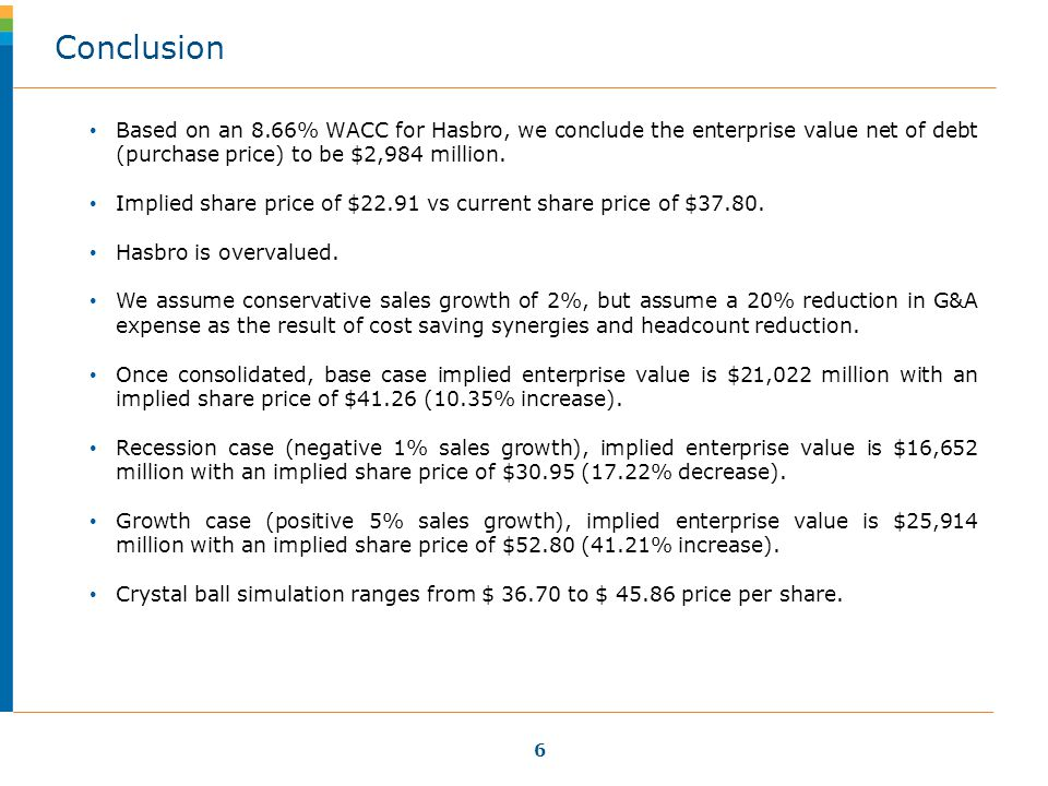 6 Based on an 8.66% WACC for Hasbro, we conclude the enterprise value net of debt (purchase price) to be $2,984 million.
