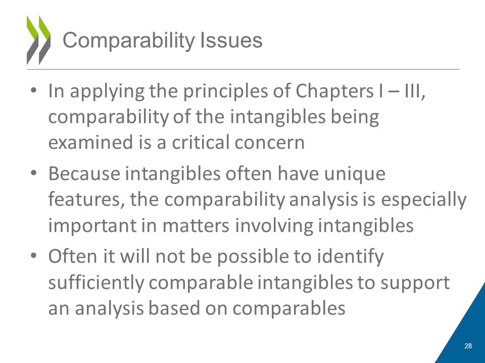 In applying the principles of Chapters I – III, comparability of the intangibles being examined is a critical concern Because intangibles often have unique features, the comparability analysis is especially important in matters involving intangibles Often it will not be possible to identify sufficiently comparable intangibles to support an analysis based on comparables 28 Comparability Issues