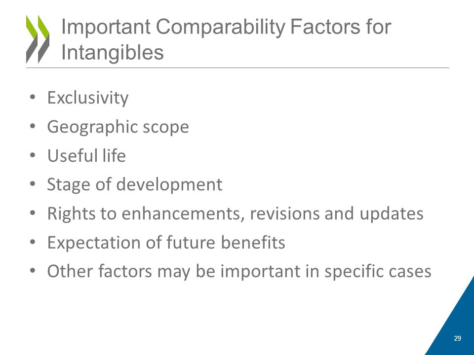 Exclusivity Geographic scope Useful life Stage of development Rights to enhancements, revisions and updates Expectation of future benefits Other factors may be important in specific cases 29 Important Comparability Factors for Intangibles