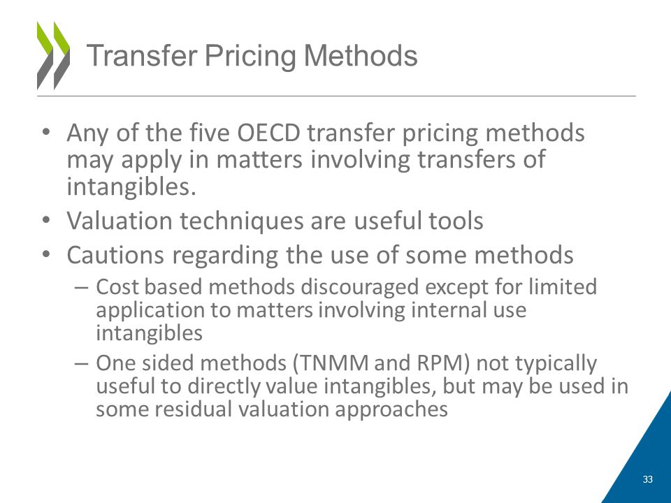 Any of the five OECD transfer pricing methods may apply in matters involving transfers of intangibles.