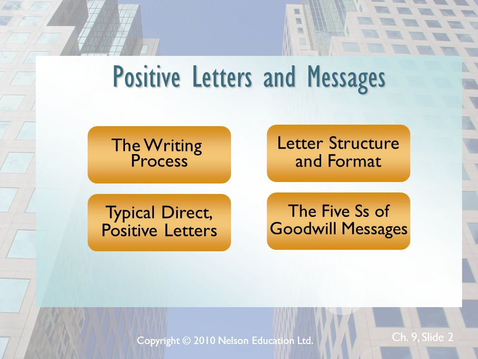 Ch. 9, Slide 2 Positive Letters and Messages The Writing Process Typical Direct, Positive Letters Letter Structure and Format The Five Ss of Goodwill