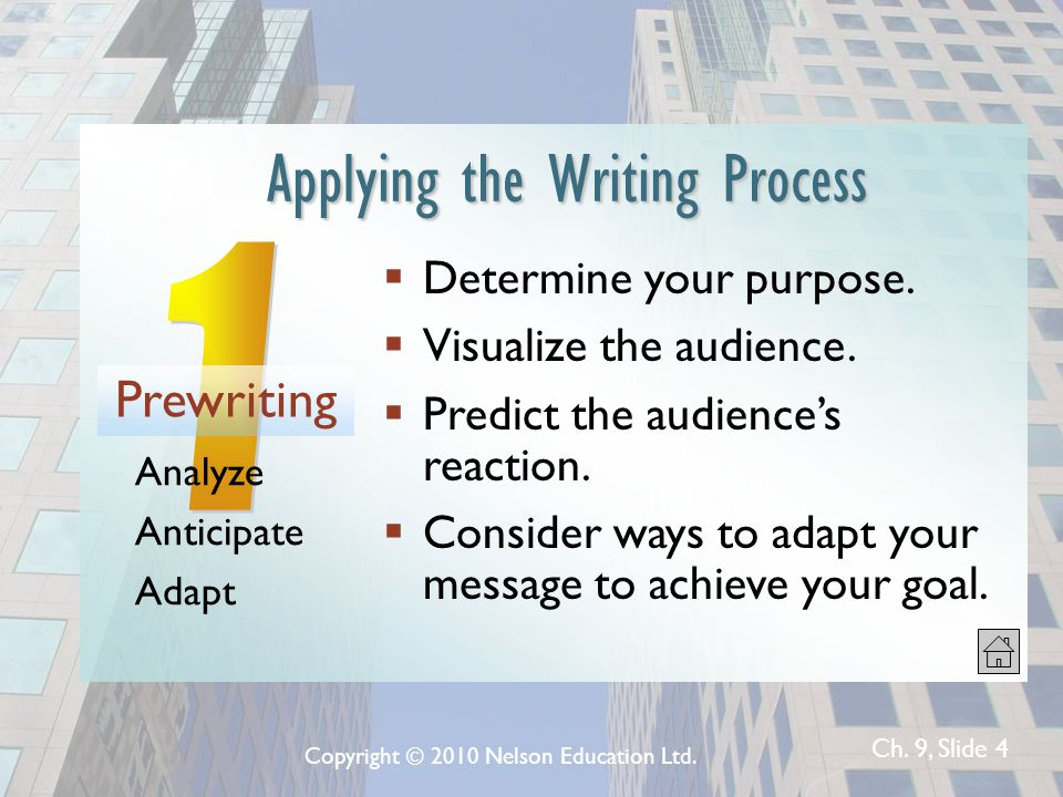 Ch. 9, Slide 4 Applying the Writing Process Prewriting Analyze Anticipate Adapt  Determine your purpose.  Visualize the audience.  Predict the audi