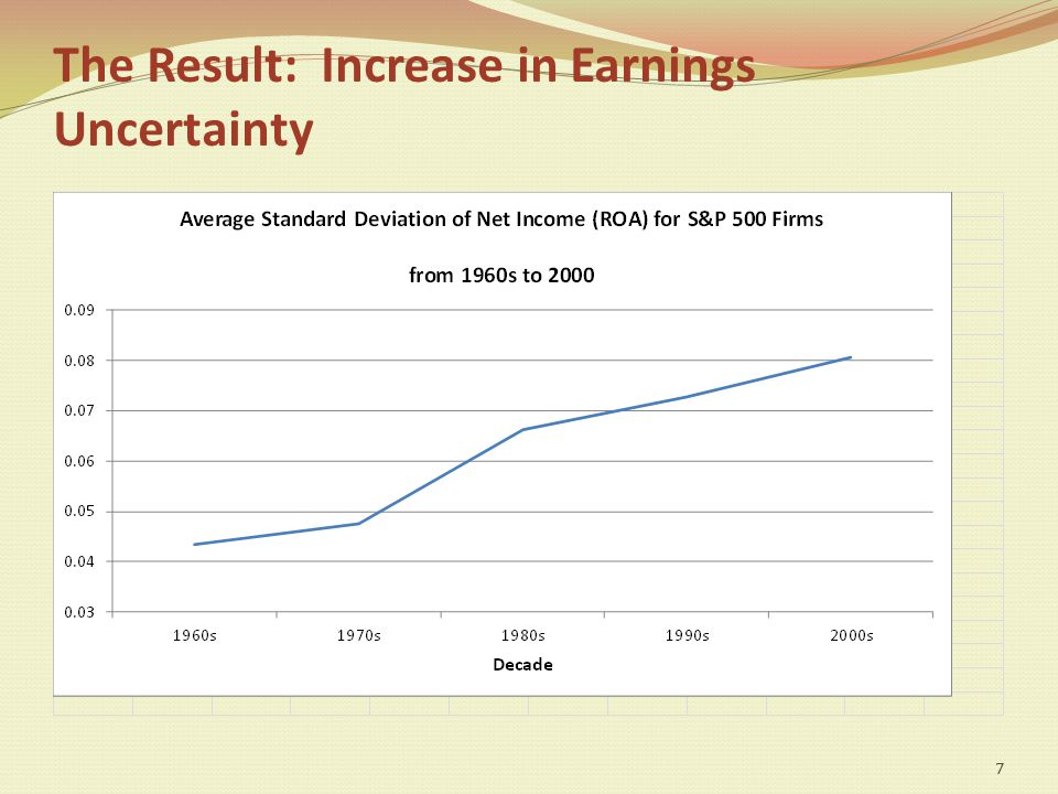 The Result: Increase in Earnings Uncertainty 7