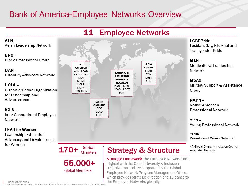 Bank of America-Employee Networks Overview 2 Bank of America N. AMERICA ALN LEAD BPG LGBT DAN MSAG HOLA NAPN PCN IGEN LATIN AMERICA BPG LEAD LGBT ASIA
