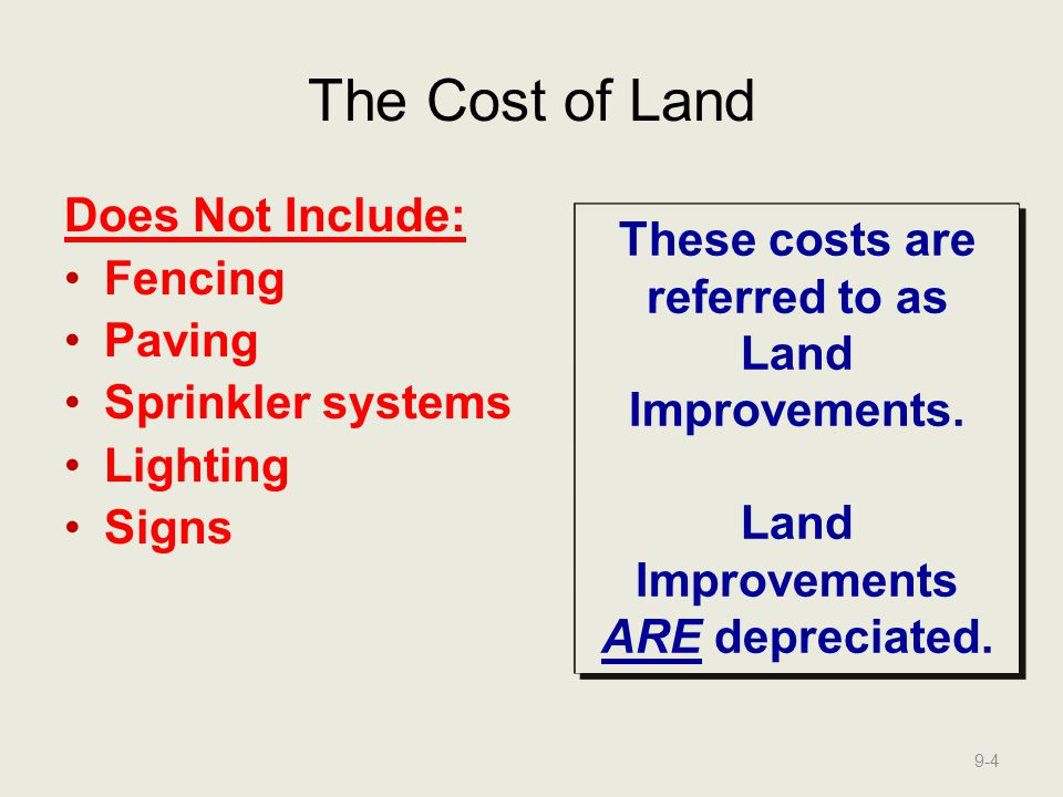The Cost of Land Smart Touch Learning purchases land on August 1, 2015, for $50,000 with a note payable.