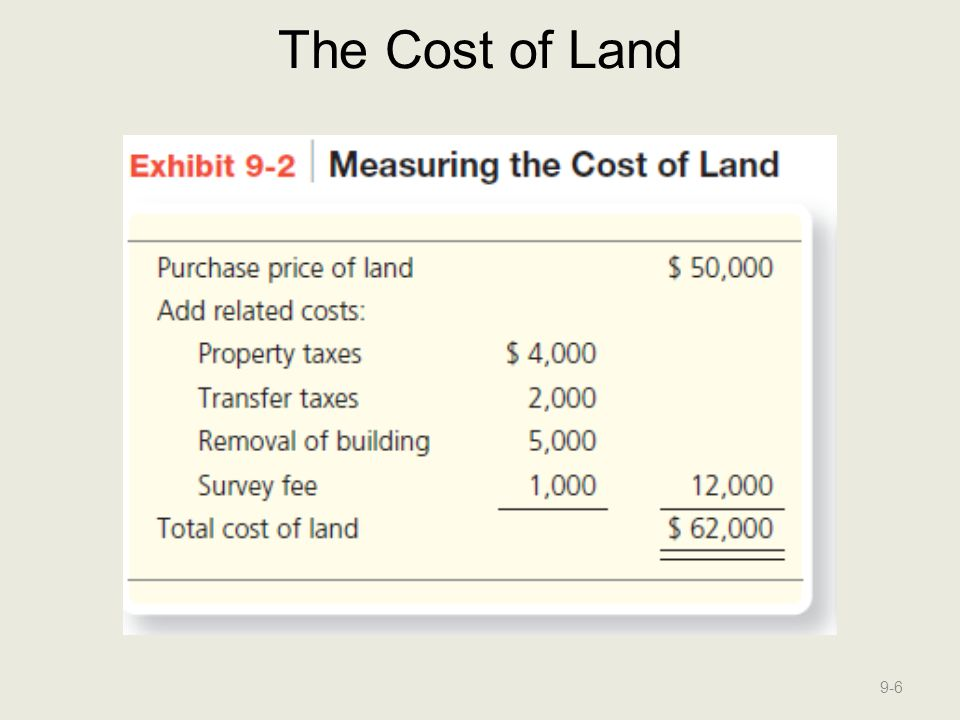 The Cost of Land Prepare the journal entry to record the purchase of the land. 9-7