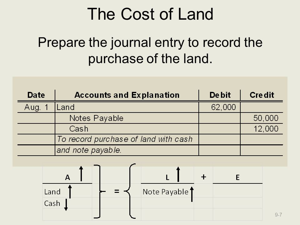 Double-Declining-Balance Method 28 2 times straight line rate Book value declines Book value becomes period's depreciable cost Depreciation expense declines Final year's expense leaves book value equal to residual value, no lower