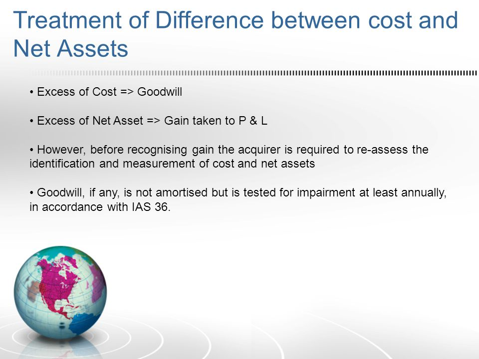 Treatment of Difference between cost and Net Assets Excess of Cost => Goodwill Excess of Net Asset => Gain taken to P & L However, before recognising