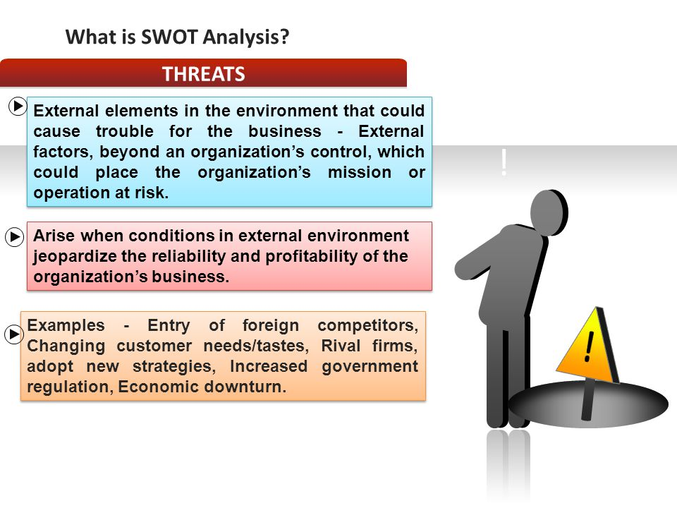 SWOT ANALYSIS - THREAT ! THREATS What is SWOT Analysis? External elements in the environment that could cause trouble for the business - External fact