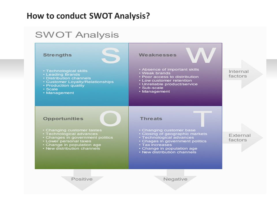 Tips & Exercise EXAMPLE Mc Donald's SWOT Analysis