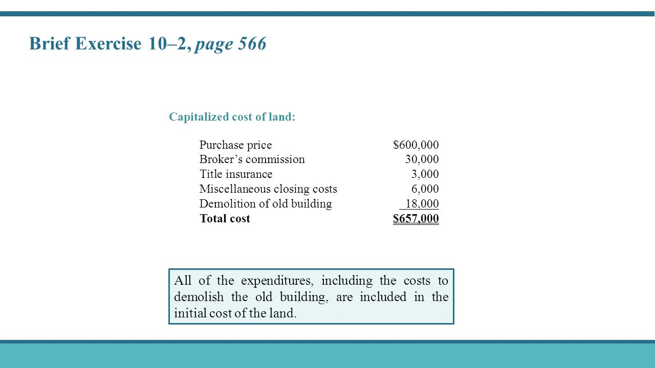 Brief Exercise 10–2, page 566 Capitalized cost of land: Purchase price$600,000 Broker's commission30,000 Title insurance3,000 Miscellaneous closing co